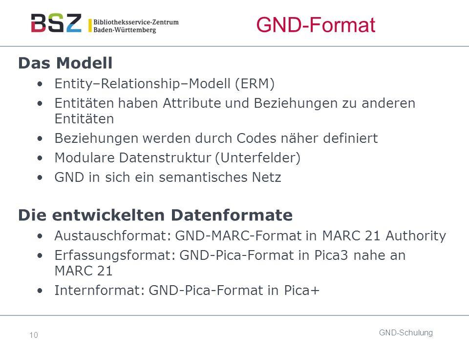 10 GND-Format Das Modell Entity–Relationship–Modell (ERM) Entitäten haben Attribute und Beziehungen zu anderen Entitäten Beziehungen werden durch Codes näher definiert Modulare Datenstruktur (Unterfelder) GND in sich ein semantisches Netz Die entwickelten Datenformate Austauschformat: GND-MARC-Format in MARC 21 Authority Erfassungsformat: GND-Pica-Format in Pica3 nahe an MARC 21 Internformat: GND-Pica-Format in Pica+ GND-Schulung