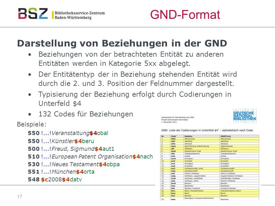 17 GND-Format GND-Schulung Darstellung von Beziehungen in der GND Beziehungen von der betrachteten Entität zu anderen Entitäten werden in Kategorie 5xx abgelegt.
