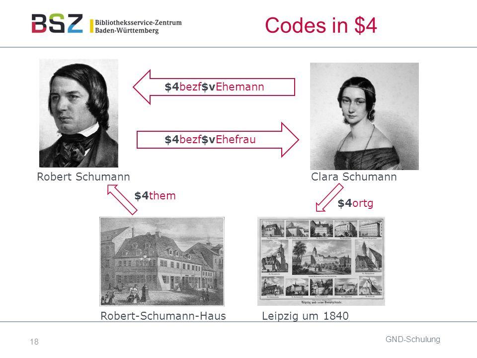 18 Codes in $4 GND-Schulung $4bezf$vEhemann Leipzig um 1840Robert-Schumann-Haus Clara Schumann Robert Schumann $4bezf$vEhefrau $4them $4ortg