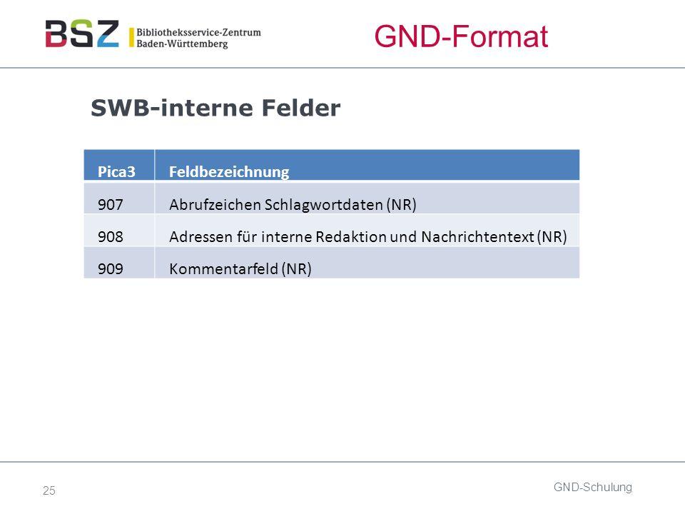 25 GND-Format GND-Schulung SWB-interne Felder Pica3Feldbezeichnung 907Abrufzeichen Schlagwortdaten (NR) 908Adressen für interne Redaktion und Nachrichtentext (NR) 909Kommentarfeld (NR)