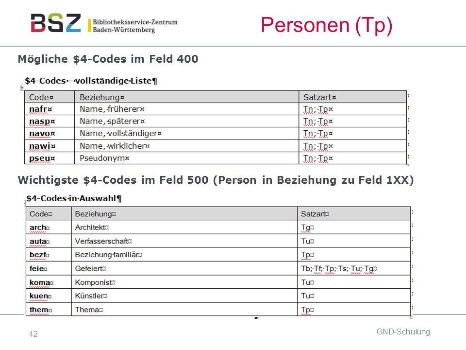 42 Mögliche $4-Codes im Feld 400 GND-Schulung Wichtigste $4-Codes im Feld 500 (Person in Beziehung zu Feld 1XX) Personen (Tp)