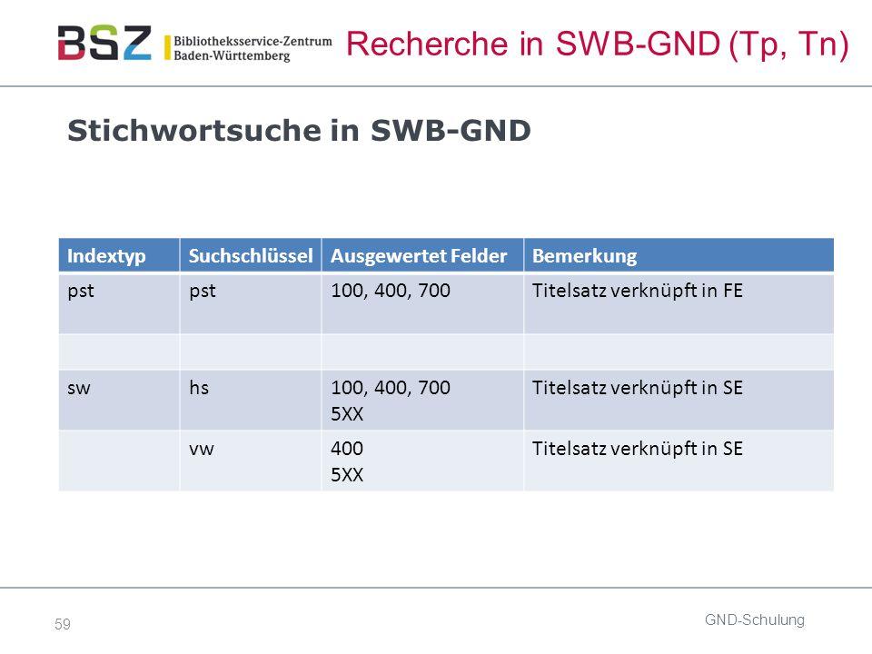 59 Stichwortsuche in SWB-GND GND-Schulung IndextypSuchschlüsselAusgewertet FelderBemerkung pst 100, 400, 700Titelsatz verknüpft in FE swhs100, 400, 700 5XX Titelsatz verknüpft in SE vw400 5XX Titelsatz verknüpft in SE Recherche in SWB-GND (Tp, Tn)