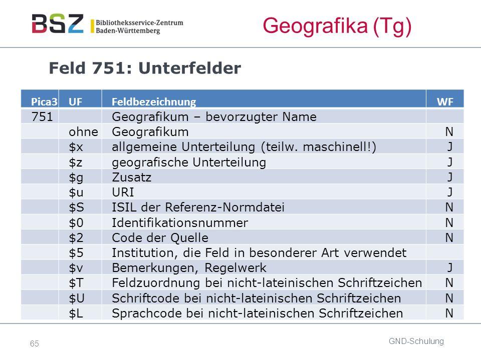 65 GND-Schulung Pica3UFFeldbezeichnungWF 751Geografikum – bevorzugter Name ohneGeografikumN $xallgemeine Unterteilung (teilw.