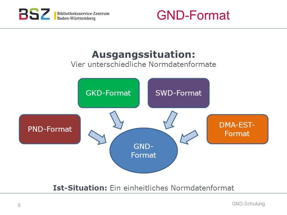 8 GND-Format GND-Schulung SWD-FormatGKD-Format DMA-EST- Format PND-Format GND- Format Ausgangssituation: Vier unterschiedliche Normdatenformate Ist-Situation: Ein einheitliches Normdatenformat