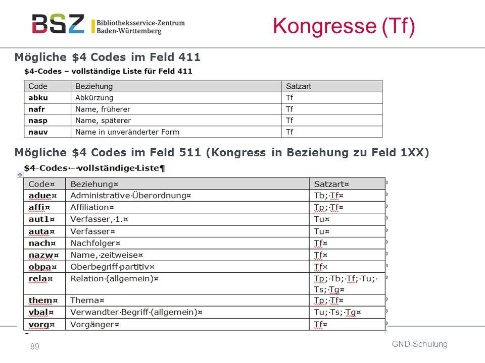 89 Mögliche $4 Codes im Feld 411 GND-Schulung Mögliche $4 Codes im Feld 511 (Kongress in Beziehung zu Feld 1XX) Kongresse (Tf)