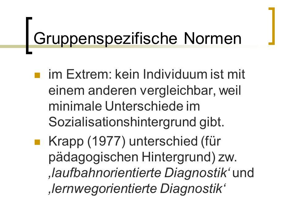 Gruppenspezifische Normen im Extrem: kein Individuum ist mit einem anderen vergleichbar, weil minimale Unterschiede im Sozialisationshintergrund gibt.