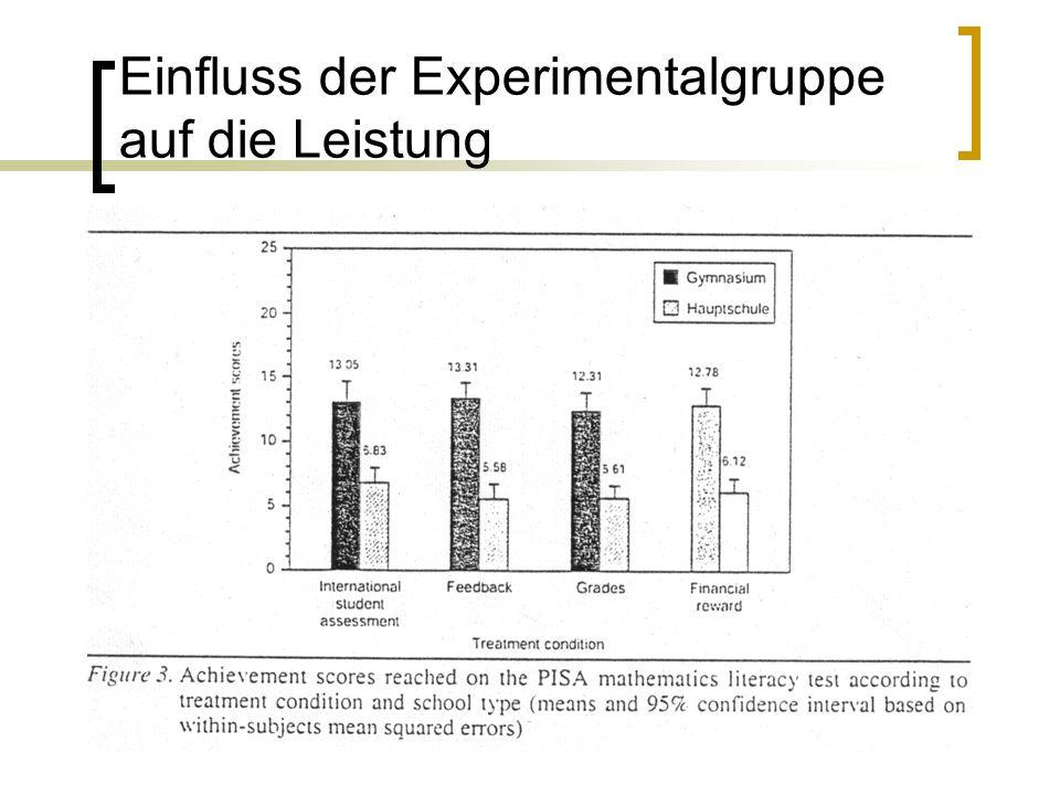 Einfluss der Experimentalgruppe auf die Leistung
