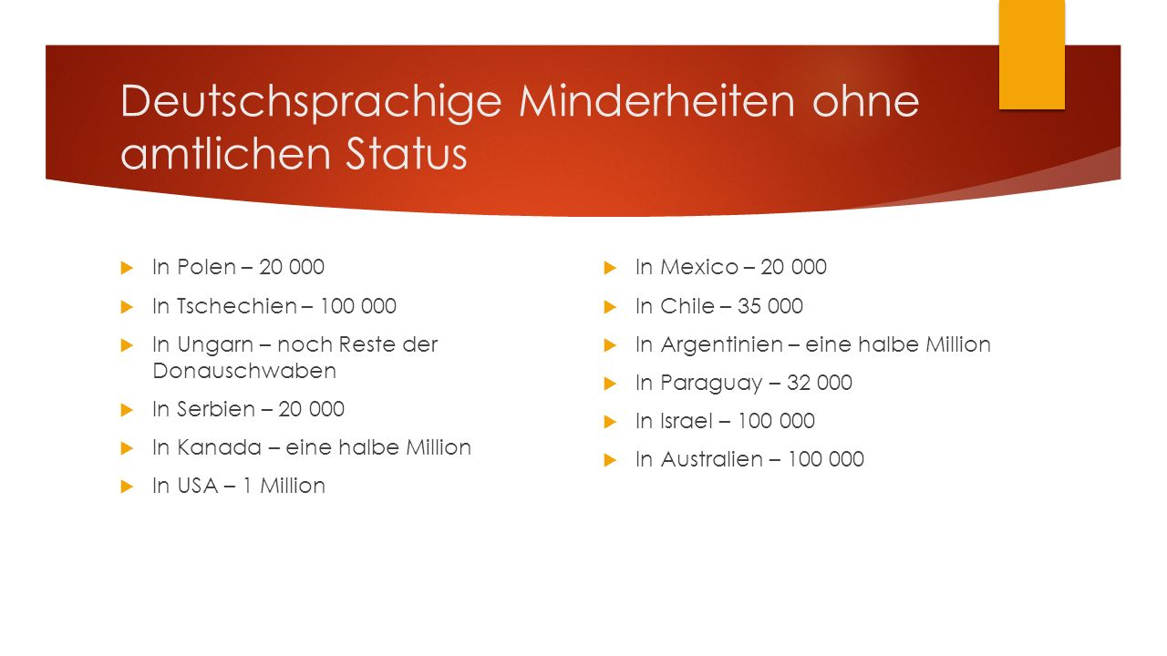 Deutschsprachige Minderheiten ohne amtlichen Status  In Polen – 20 000  In Tschechien – 100 000  In Ungarn – noch Reste der Donauschwaben  In Serbien – 20 000  In Kanada – eine halbe Million  In USA – 1 Million  In Mexico – 20 000  In Chile – 35 000  In Argentinien – eine halbe Million  In Paraguay – 32 000  In Israel – 100 000  In Australien – 100 000