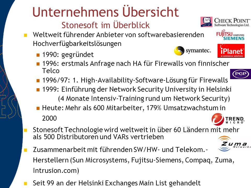 Weltweit führender Anbieter von softwarebasierenden Hochverfügbarkeitslösungen 1990: gegründet 1996: erstmals Anfrage nach HA für Firewalls von finnischer Telco 1996/97: 1.