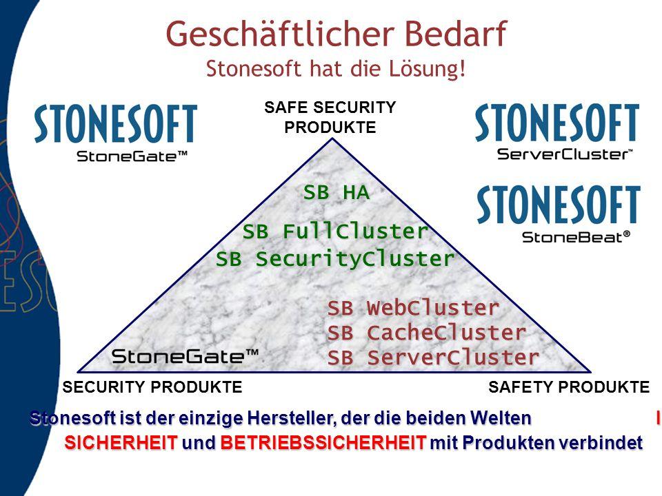 SECURITY PRODUKTESAFETY PRODUKTE SB HA SB FullCluster SB SecurityCluster SB WebCluster SB ServerCluster SB CacheCluster SAFE SECURITY PRODUKTE Stonesoft ist der einzige Hersteller, der die beiden Welten IT- SICHERHEIT und BETRIEBSSICHERHEIT mit Produkten verbindet Geschäftlicher Bedarf Stonesoft hat die Lösung!