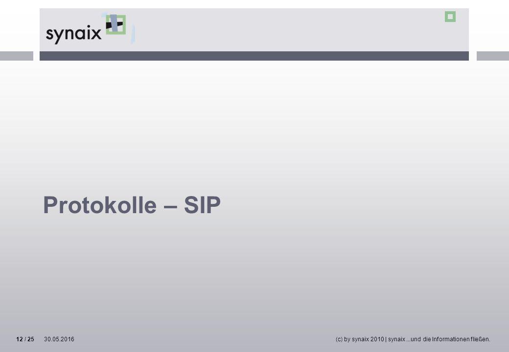 Protokolle – SIP 30.05.2016(c) by synaix 2010 | synaix...und die Informationen fließen.12 / 25