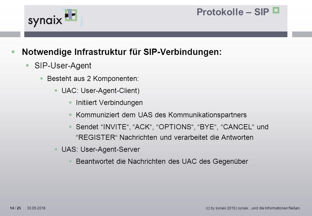 Protokolle – SIP  Notwendige Infrastruktur für SIP-Verbindungen:  SIP-User-Agent  Besteht aus 2 Komponenten:  UAC: User-Agent-Client)  Initiiert