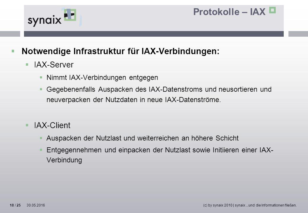 Protokolle – IAX  Notwendige Infrastruktur für IAX-Verbindungen:  IAX-Server  Nimmt IAX-Verbindungen entgegen  Gegebenenfalls Auspacken des IAX-Da