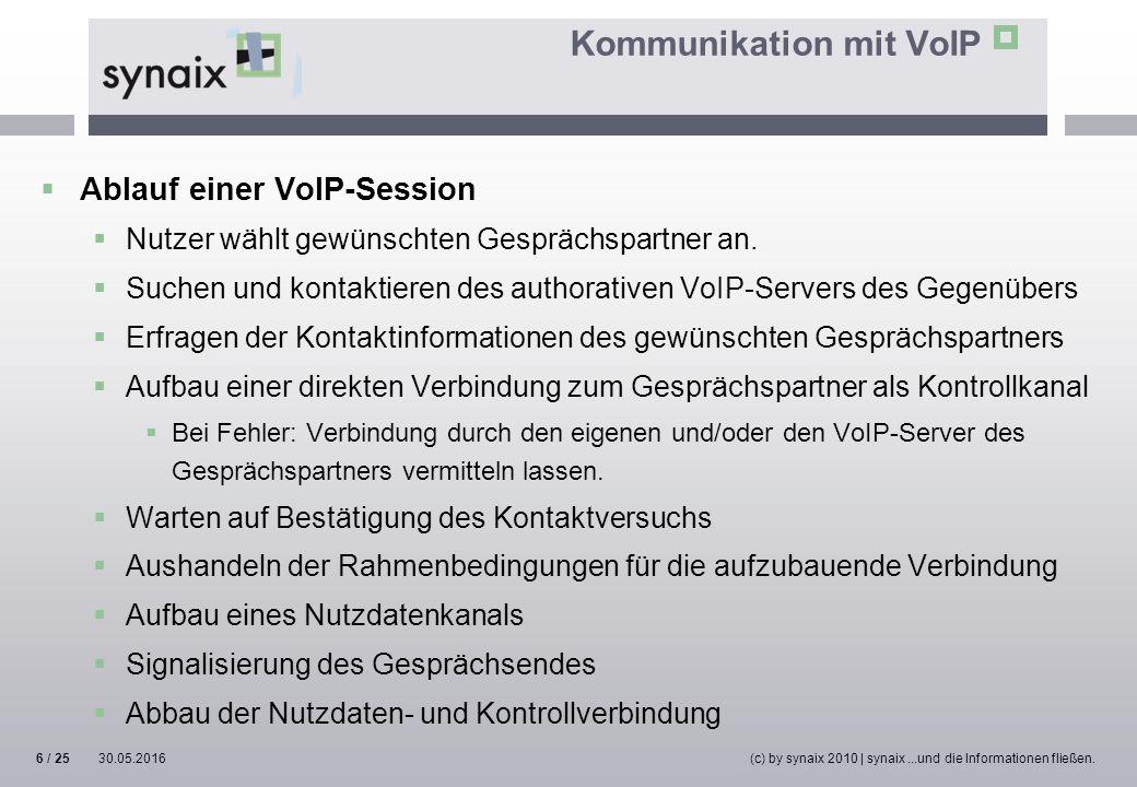Kommunikation mit VoIP  Ablauf einer VoIP-Session  Nutzer wählt gewünschten Gesprächspartner an.  Suchen und kontaktieren des authorativen VoIP-Ser