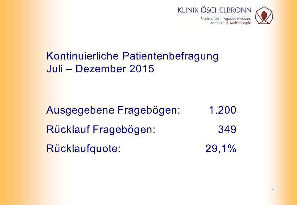2 Kontinuierliche Patientenbefragung Juli – Dezember 2015 Ausgegebene Fragebögen: 1.200 Rücklauf Fragebögen: 349 Rücklaufquote: 29,1%