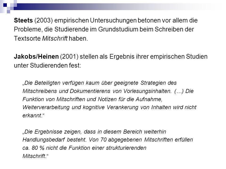 Steets (2003) empirischen Untersuchungen betonen vor allem die Probleme, die Studierende im Grundstudium beim Schreiben der Textsorte Mitschrift haben.