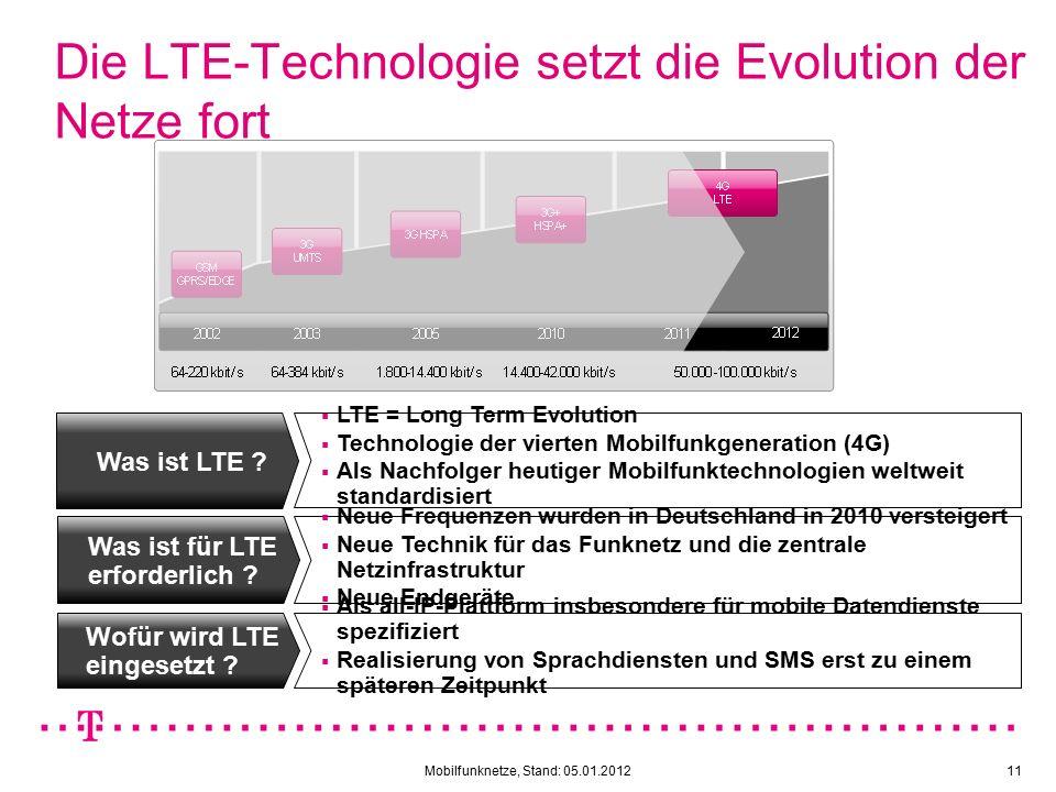 Mobilfunknetze, Stand: 05.01.201211 Die LTE-Technologie setzt die Evolution der Netze fort  Als all-IP-Plattform insbesondere für mobile Datendienste spezifiziert  Realisierung von Sprachdiensten und SMS erst zu einem späteren Zeitpunkt  Neue Frequenzen wurden in Deutschland in 2010 versteigert  Neue Technik für das Funknetz und die zentrale Netzinfrastruktur  Neue Endgeräte  LTE = Long Term Evolution  Technologie der vierten Mobilfunkgeneration (4G)  Als Nachfolger heutiger Mobilfunktechnologien weltweit standardisiert Wofür wird LTE eingesetzt .