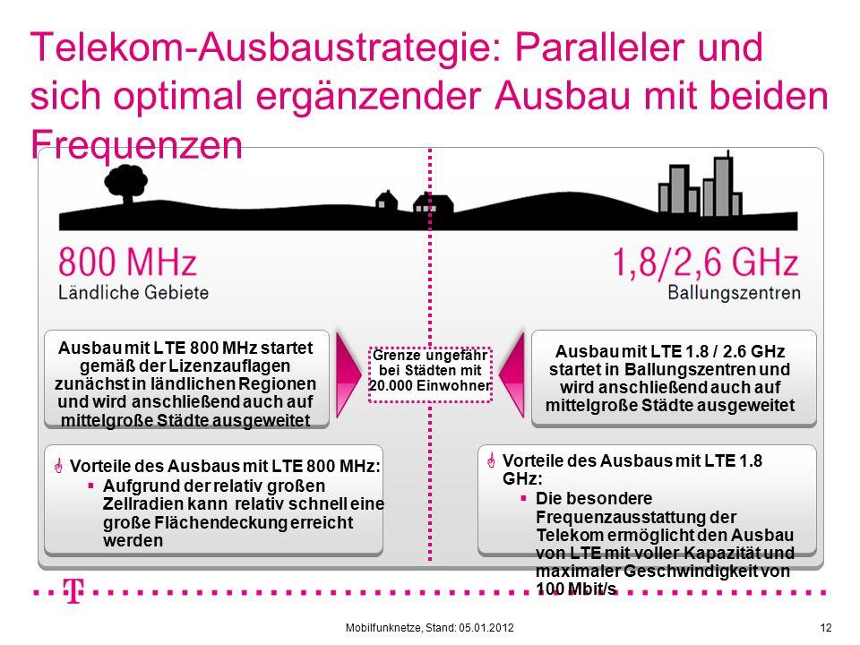 Mobilfunknetze, Stand: 05.01.201212 Telekom-Ausbaustrategie: Paralleler und sich optimal ergänzender Ausbau mit beiden Frequenzen  Vorteile des Ausbaus mit LTE 1.8 GHz:  Die besondere Frequenzausstattung der Telekom ermöglicht den Ausbau von LTE mit voller Kapazität und maximaler Geschwindigkeit von 100 Mbit/s Ausbau mit LTE 800 MHz startet gemäß der Lizenzauflagen zunächst in ländlichen Regionen und wird anschließend auch auf mittelgroße Städte ausgeweitet Ausbau mit LTE 1.8 / 2.6 GHz startet in Ballungszentren und wird anschließend auch auf mittelgroße Städte ausgeweitet Grenze ungefähr bei Städten mit 20.000 Einwohner  Vorteile des Ausbaus mit LTE 800 MHz:  Aufgrund der relativ großen Zellradien kann relativ schnell eine große Flächendeckung erreicht werden