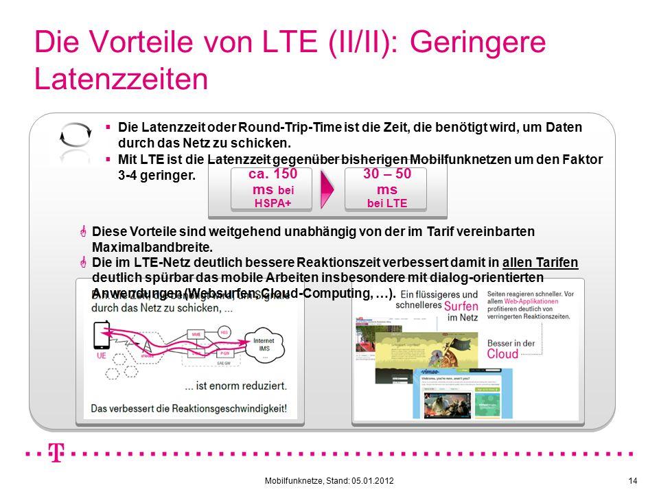 Mobilfunknetze, Stand: 05.01.201214 Die Vorteile von LTE (II/II): Geringere Latenzzeiten 30 – 50 ms bei LTE ca.