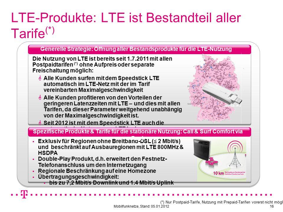 Mobilfunknetze, Stand: 05.01.201216 LTE-Produkte: LTE ist Bestandteil aller Tarife (*) Produkte & Tarife für die mobile Nutzung (*) Nur Postpaid-Tarife, Nutzung mit Prepaid-Tarifen vorerst nicht möglich.