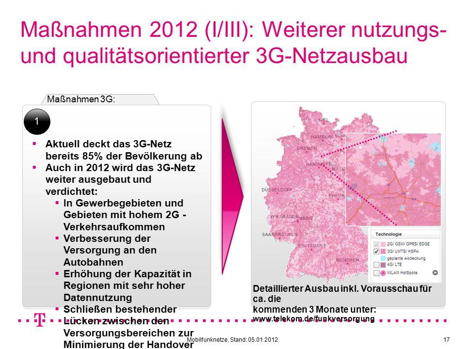 Mobilfunknetze, Stand: 05.01.201217 Maßnahmen 2012 (I/III): Weiterer nutzungs- und qualitätsorientierter 3G-Netzausbau Maßnahmen 3G:  Aktuell deckt das 3G-Netz bereits 85% der Bevölkerung ab  Auch in 2012 wird das 3G-Netz weiter ausgebaut und verdichtet:  In Gewerbegebieten und Gebieten mit hohem 2G - Verkehrsaufkommen  Verbesserung der Versorgung an den Autobahnen  Erhöhung der Kapazität in Regionen mit sehr hoher Datennutzung  Schließen bestehender Lücken zwischen den Versorgungsbereichen zur Minimierung der Handover zwischen den Netzen 1 Detaillierter Ausbau inkl.