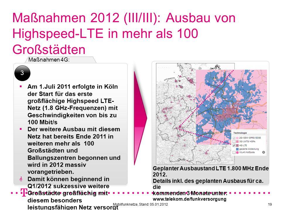 Mobilfunknetze, Stand: 05.01.201219 Maßnahmen 2012 (III/III): Ausbau von Highspeed-LTE in mehr als 100 Großstädten Maßnahmen 4G:  Am 1.Juli 2011 erfolgte in Köln der Start für das erste großflächige Highspeed LTE- Netz (1.8 GHz-Frequenzen) mit Geschwindigkeiten von bis zu 100 Mbit/s  Der weitere Ausbau mit diesem Netz hat bereits Ende 2011 in weiteren mehr als 100 Großstädten und Ballungszentren begonnen und wird in 2012 massiv vorangetrieben.