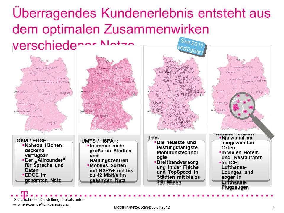 Mobilfunknetze, Stand: 05.01.20125 Die Datennetze EDGE (*) -Technologie im gesamten Netz ( *) EDGE = Enhanced Data Rates for GSM Evolution Textbox Headline 260 kbit/s 220 kbit/s Downlinks mit bis zu: Uplinks mit bis zu: Bereits seit Anfang 2008 hat die Telekom in Deutschland die GPRS-Technologie im gesamten Netz durch die modernere und leistungsfähigere EDGE- Technologie ersetzt.