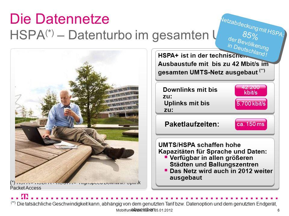Mobilfunknetze, Stand: 05.01.20127 HotSpot / WLAN
