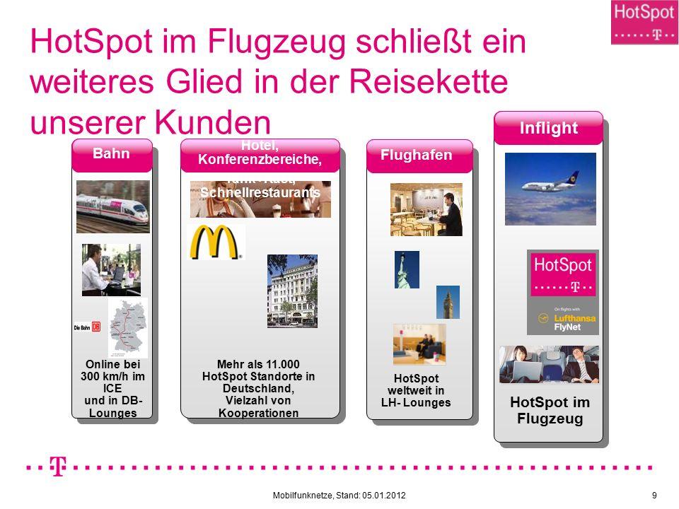 Mobilfunknetze, Stand: 05.01.201220 Link / URL:  www.telekom.de/funkvers orgung Inhalte und Darstellung:  Funkversorgung nach Mobilfunktechnologie:  2G / EDGE  3G / HSPA+  4G / LTE (ohne Differenzierung nach LTE 800 MHz und LTE 1.8 GHz)  Darstellung des in den nächsten drei Monaten geplanten Ausbaus für 3G und LTE 1.8 GHz  Deutschlandkarte, zoombar bis auf Straßenebene  Abfrage von Standorten per direkter Adresseingabe Aktuelle und detaillierte Informationen zum Netzausbau I.