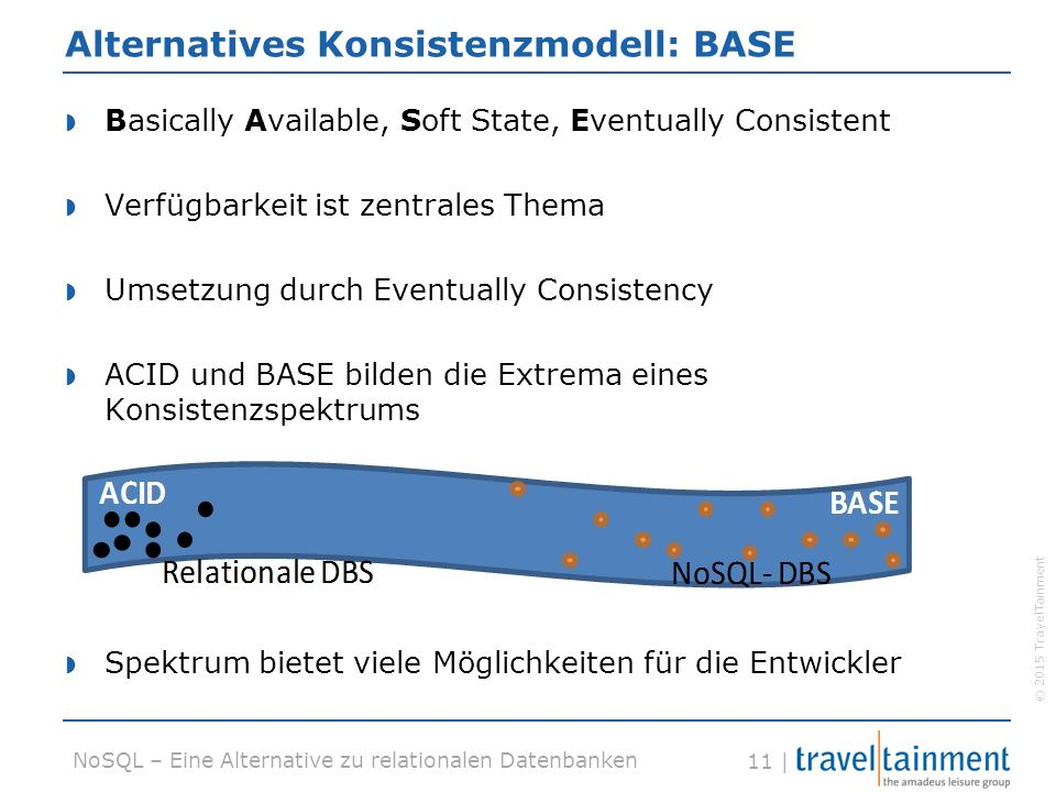© 2015 TravelTainment 11 | NoSQL – Eine Alternative zu relationalen Datenbanken Alternatives Konsistenzmodell: BASE  Basically Available, Soft State, Eventually Consistent  Verfügbarkeit ist zentrales Thema  Umsetzung durch Eventually Consistency  ACID und BASE bilden die Extrema eines Konsistenzspektrums  Spektrum bietet viele Möglichkeiten für die Entwickler