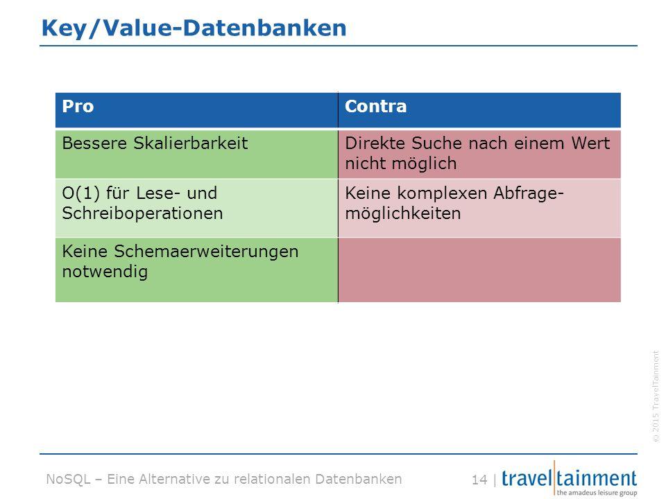 © 2015 TravelTainment 14 | NoSQL – Eine Alternative zu relationalen Datenbanken Key/Value-Datenbanken ProContra Bessere SkalierbarkeitDirekte Suche nach einem Wert nicht möglich O(1) für Lese- und Schreiboperationen Keine komplexen Abfrage- möglichkeiten Keine Schemaerweiterungen notwendig
