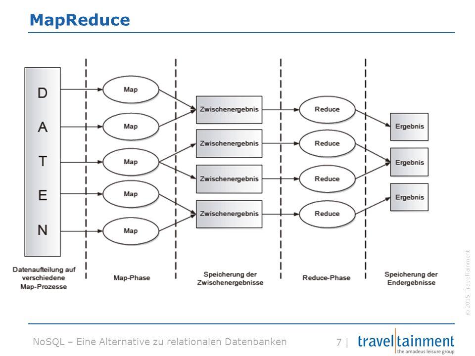 © 2015 TravelTainment 18 | NoSQL – Eine Alternative zu relationalen Datenbanken Dokumentenorientierte Datenbanken ProContra Zusammengehörige Daten werden zusammen gespeichert Lesen und Speichern erfordert manuelle Kontrolle Durch Speicherung im JSON- Format kann man prinzipiell alle Daten persistieren Keine Datenbankfunktionen wie Constraints oder Trigger für solche Kontrollen verfügbar
