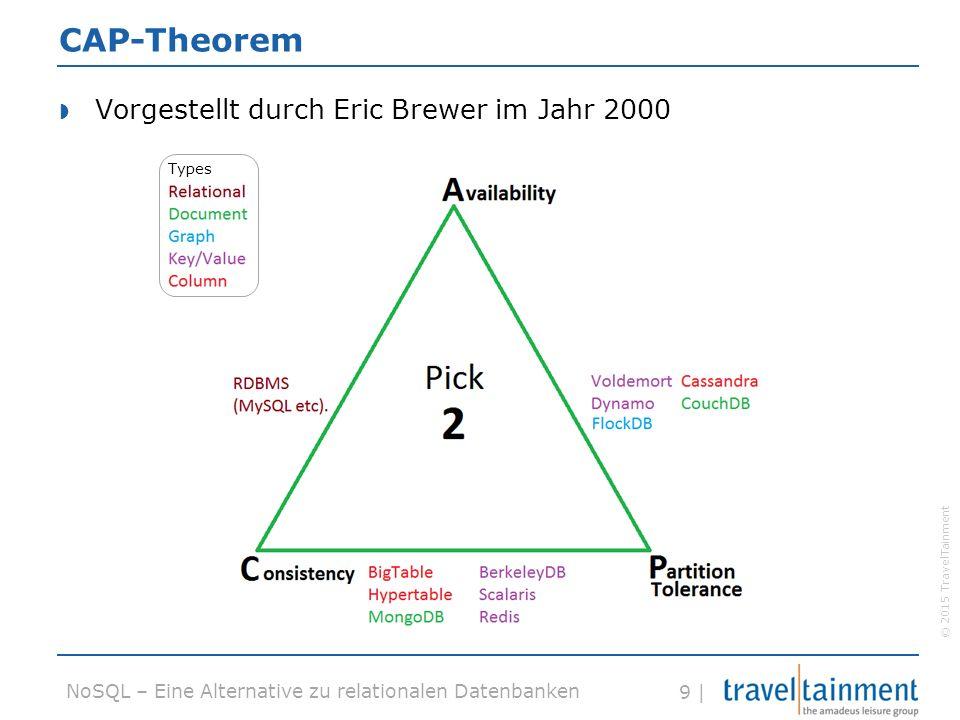 © 2015 TravelTainment 9 | NoSQL – Eine Alternative zu relationalen Datenbanken CAP-Theorem  Vorgestellt durch Eric Brewer im Jahr 2000 Types