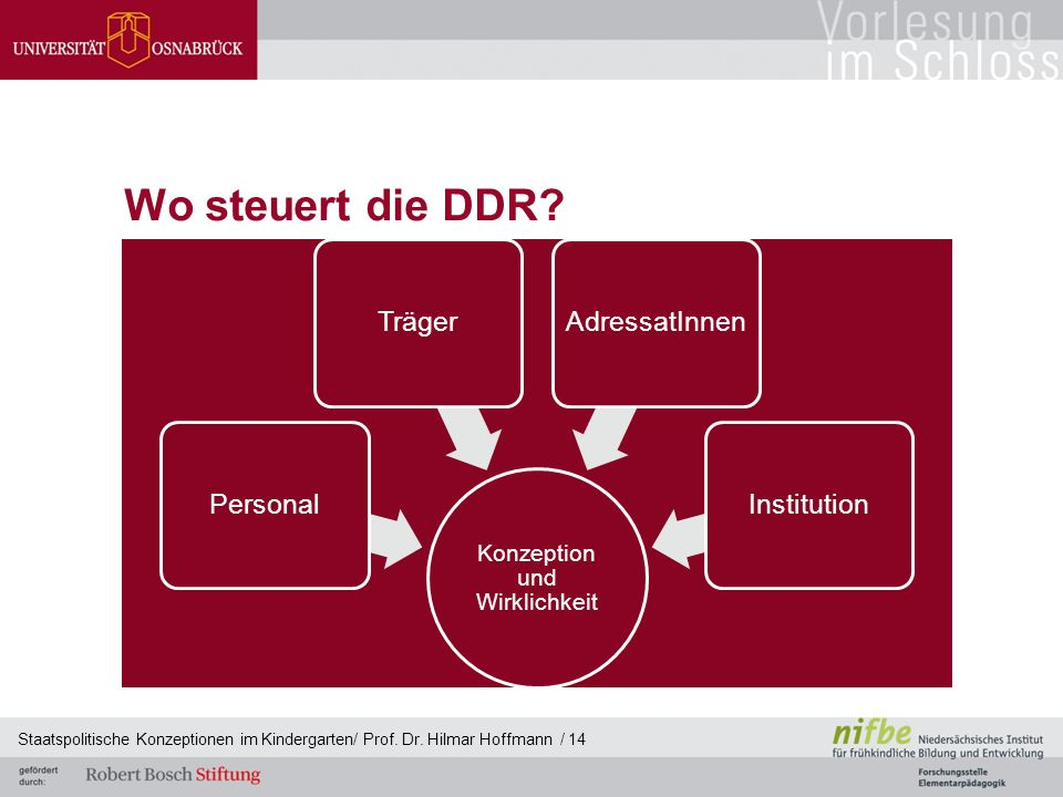 Wo steuert die DDR.