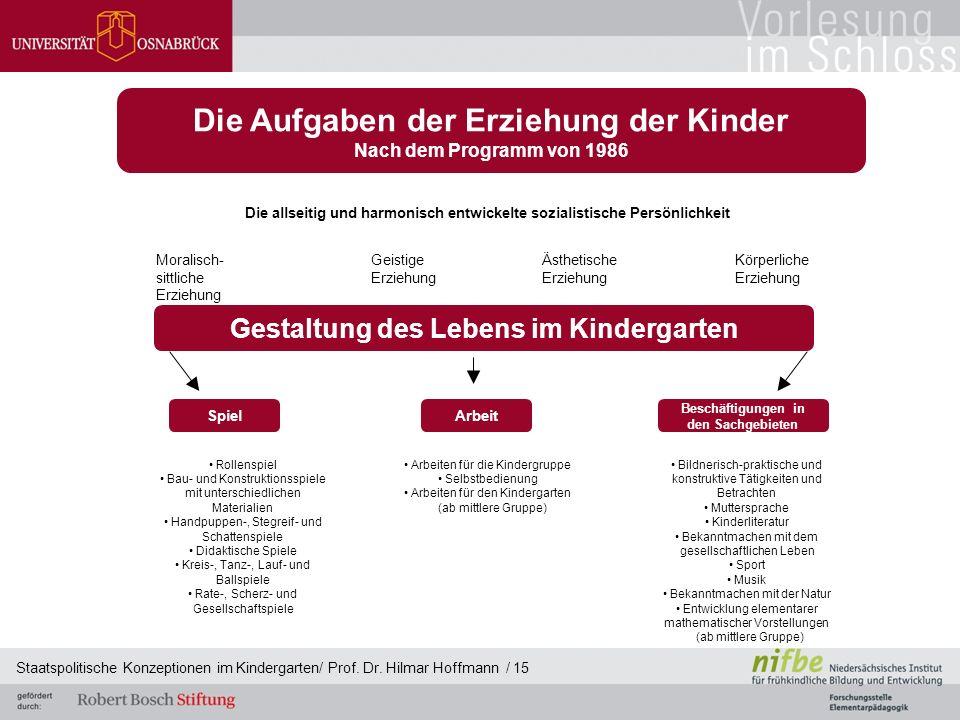 Staatspolitische Konzeptionen im Kindergarten/ Prof.