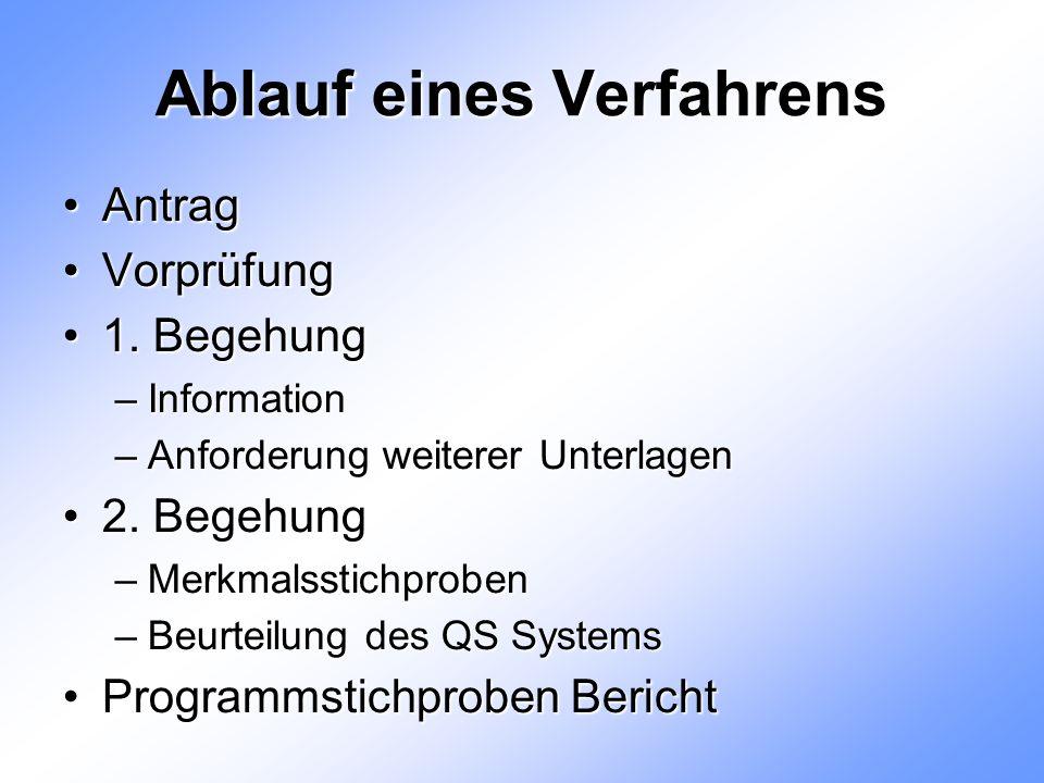 Ablauf eines Verfahrens AntragAntrag VorprüfungVorprüfung 1.