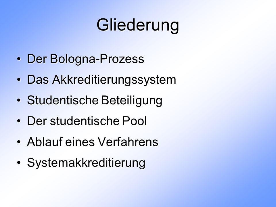 Gliederung Der Bologna-ProzessDer Bologna-Prozess Das AkkreditierungssystemDas Akkreditierungssystem Studentische BeteiligungStudentische Beteiligung Der studentische PoolDer studentische Pool Ablauf eines VerfahrensAblauf eines Verfahrens SystemakkreditierungSystemakkreditierung