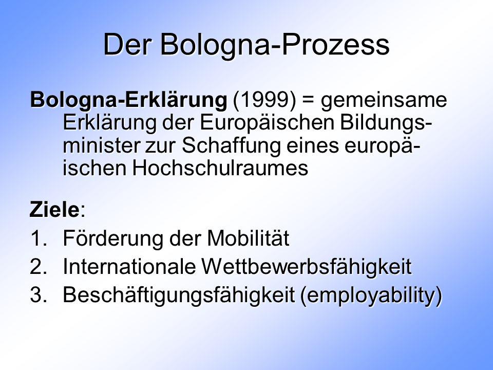 Der Bologna-Prozess Bologna-Erklärung (1999) = gemeinsame Erklärung der Europäischen Bildungs- minister zur Schaffung eines europä- ischen Hochschulraumes Ziele: 1.Förderung der Mobilität 2.Internationale Wettbewerbsfähigkeit 3.Beschäftigungsfähigkeit (employability)