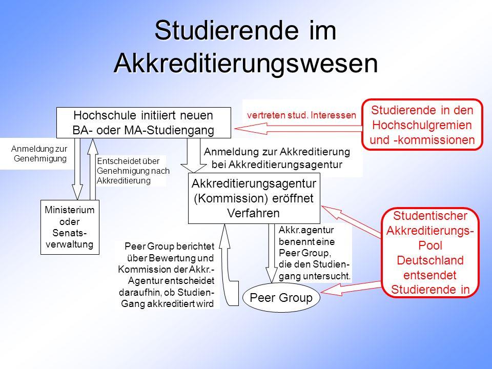 Studierende im Akkreditierungswesen vertreten stud.