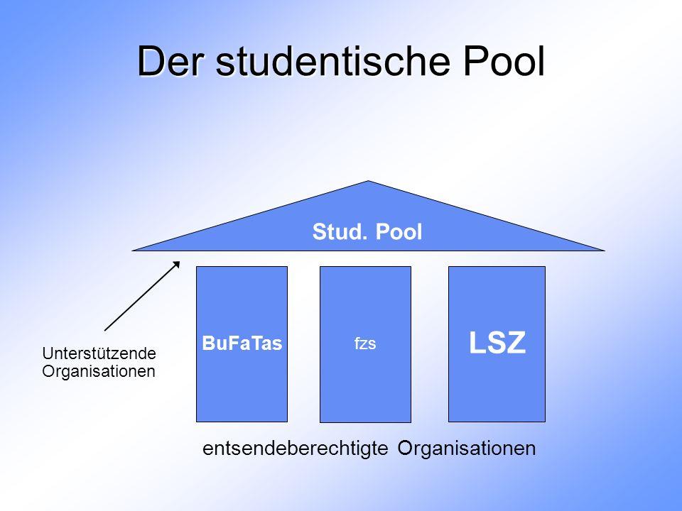 Der studentische Pool BuFaTas fzs LSZ Stud.