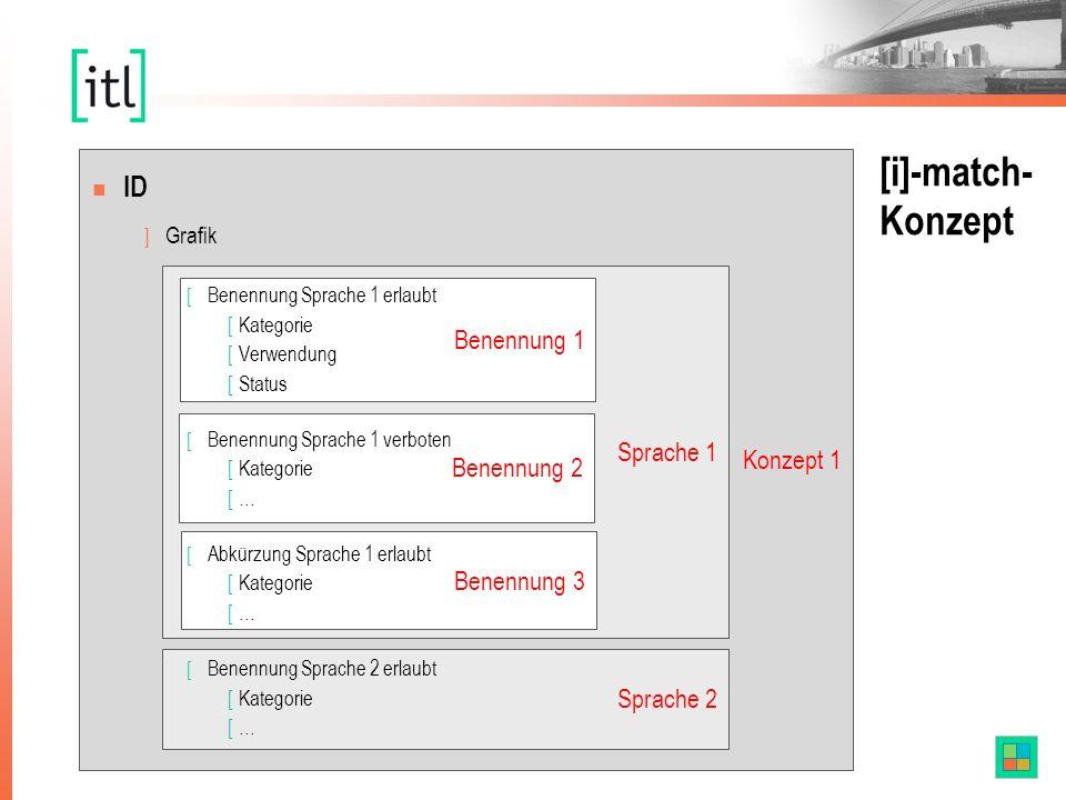 Konzept 1 Sprache 1 Benennung 1 Sprache 2 [i]-match- Konzept Benennung 2 Benennung 3 ID ] Grafik [ Benennung Sprache 1 erlaubt [Kategorie [Verwendung [Status [ Benennung Sprache 1 verboten [Kategorie [… [ Abkürzung Sprache 1 erlaubt [Kategorie [… [ Benennung Sprache 2 erlaubt [Kategorie […