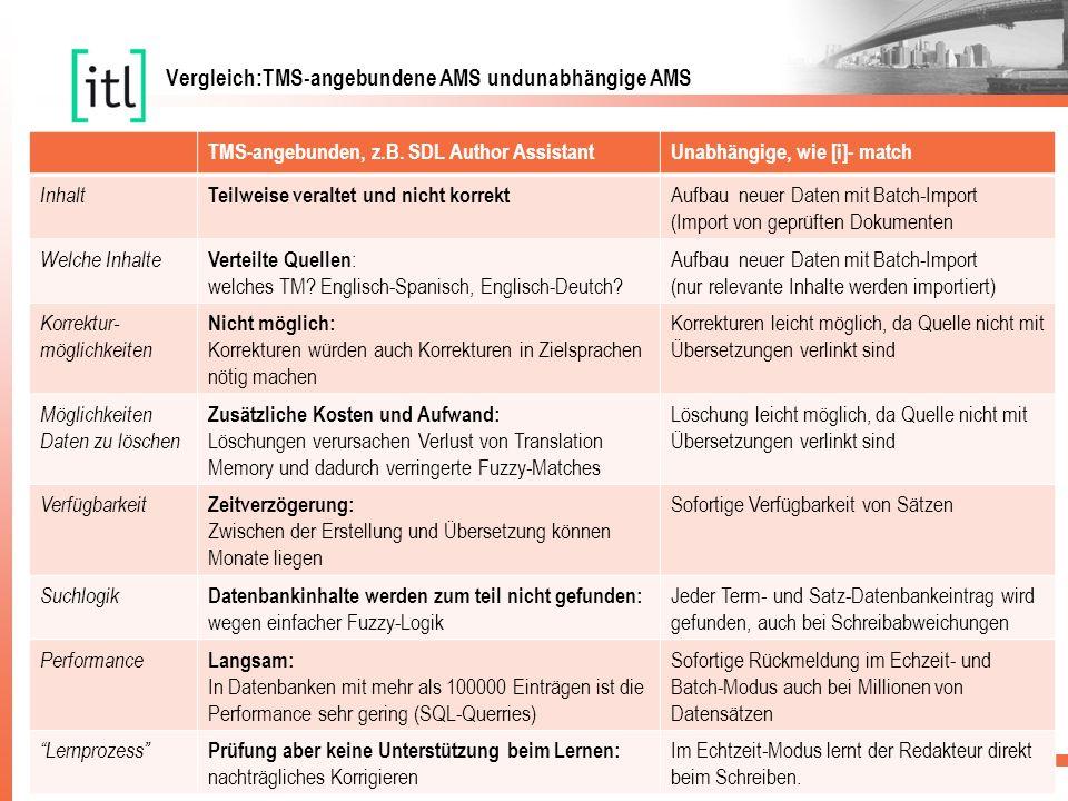 Vergleich:TMS-angebundene AMS undunabhängige AMS TMS-angebunden, z.B.