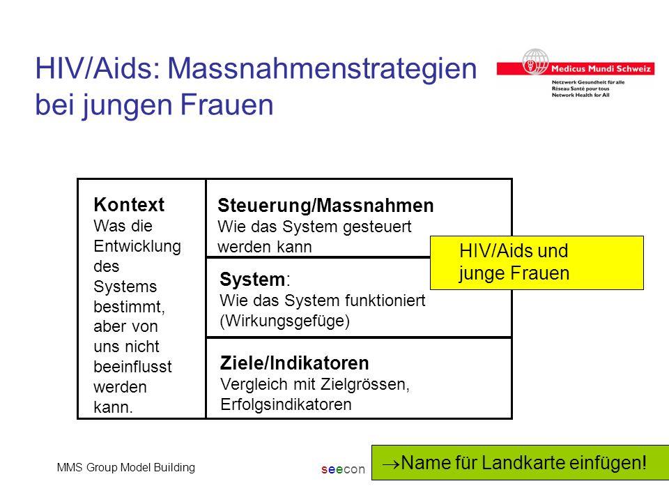 seecon MMS Group Model Building16 HIV/Aids: Massnahmenstrategien bei jungen Frauen Kontext Was die Entwicklung des Systems bestimmt, aber von uns nich