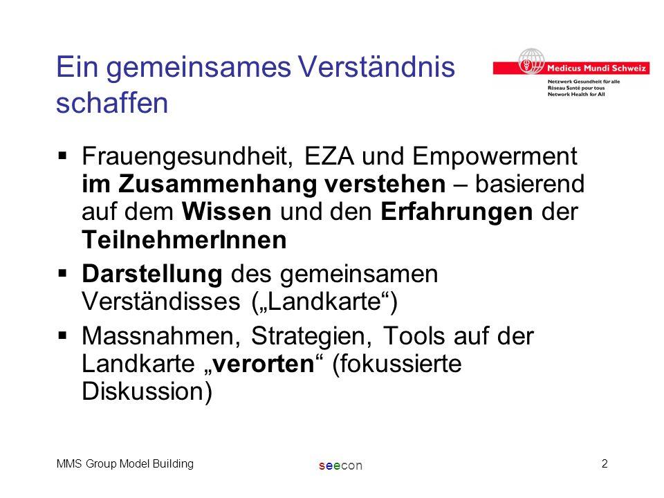 seecon MMS Group Model Building2 Ein gemeinsames Verständnis schaffen  Frauengesundheit, EZA und Empowerment im Zusammenhang verstehen – basierend au