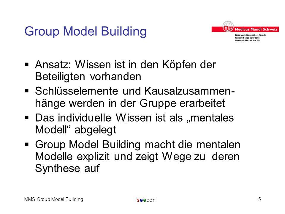 seecon MMS Group Model Building5 Group Model Building  Ansatz: Wissen ist in den Köpfen der Beteiligten vorhanden  Schlüsselemente und Kausalzusamme