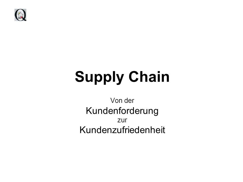 Supply Chain Von der Kundenforderung zur Kundenzufriedenheit