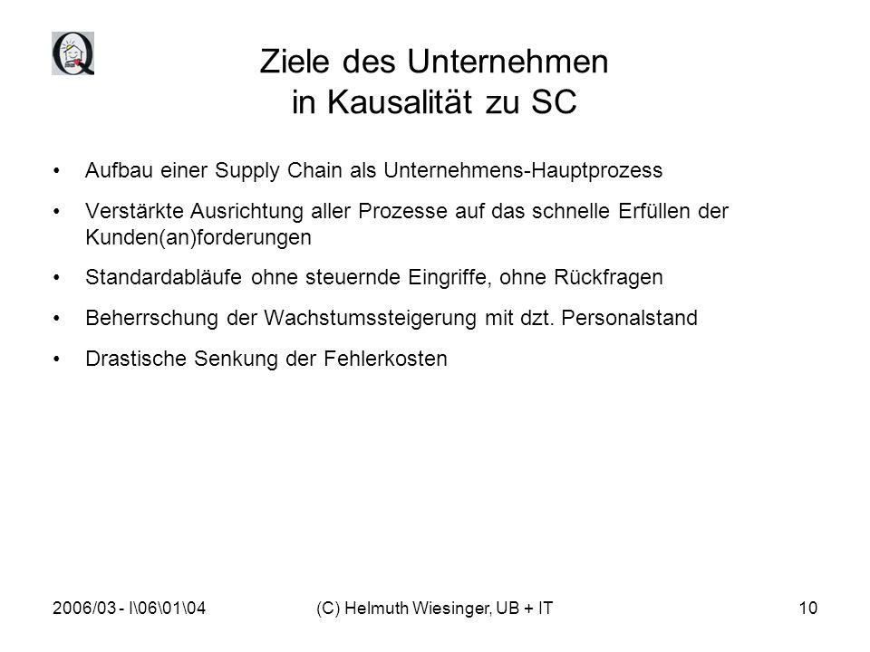 2006/03 - I\06\01\04(C) Helmuth Wiesinger, UB + IT10 Ziele des Unternehmen in Kausalität zu SC Aufbau einer Supply Chain als Unternehmens-Hauptprozess Verstärkte Ausrichtung aller Prozesse auf das schnelle Erfüllen der Kunden(an)forderungen Standardabläufe ohne steuernde Eingriffe, ohne Rückfragen Beherrschung der Wachstumssteigerung mit dzt.