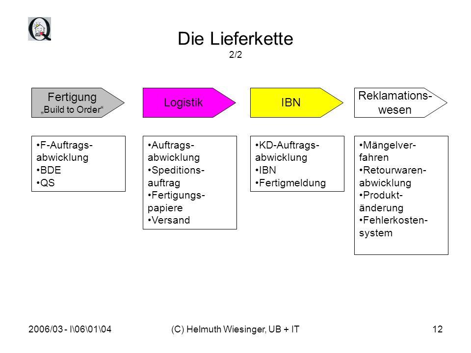 """2006/03 - I\06\01\04(C) Helmuth Wiesinger, UB + IT12 Die Lieferkette 2/2 Fertigung """"Build to Order LogistikIBN Reklamations- wesen F-Auftrags- abwicklung BDE QS Auftrags- abwicklung Speditions- auftrag Fertigungs- papiere Versand KD-Auftrags- abwicklung IBN Fertigmeldung Mängelver- fahren Retourwaren- abwicklung Produkt- änderung Fehlerkosten- system"""