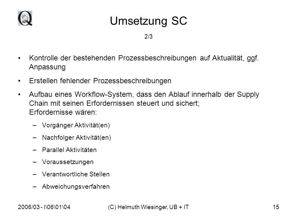 2006/03 - I\06\01\04(C) Helmuth Wiesinger, UB + IT15 Umsetzung SC 2/3 Kontrolle der bestehenden Prozessbeschreibungen auf Aktualität, ggf. Anpassung E
