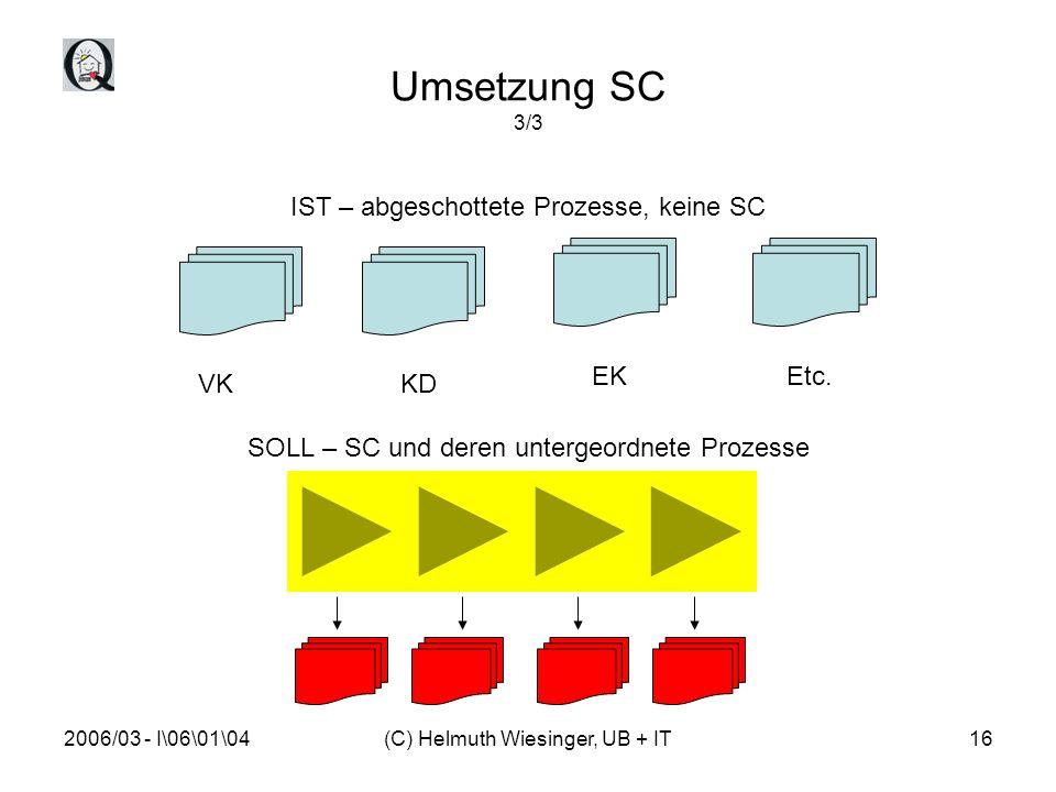 2006/03 - I\06\01\04(C) Helmuth Wiesinger, UB + IT16 Umsetzung SC 3/3 IST – abgeschottete Prozesse, keine SC SOLL – SC und deren untergeordnete Prozesse VKKD EKEtc.